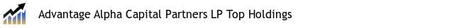 Advantage Alpha Capital Partners LP Top Holdings