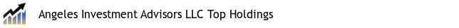 Angeles Investment Advisors LLC Top Holdings