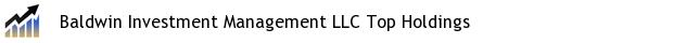 Baldwin Investment Management LLC Top Holdings