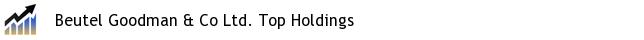 Beutel Goodman & Co Ltd. Top Holdings