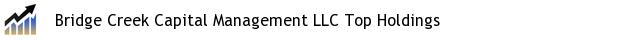 Bridge Creek Capital Management LLC Top Holdings