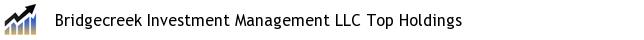 Bridgecreek Investment Management LLC Top Holdings