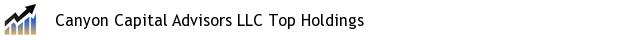 Canyon Capital Advisors LLC Top Holdings