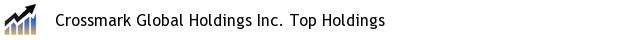 Crossmark Global Holdings Inc. Top Holdings