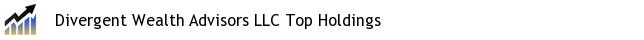 Divergent Wealth Advisors LLC Top Holdings