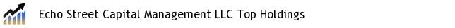 Echo Street Capital Management LLC Top Holdings