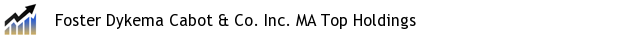 Foster Dykema Cabot & Co. Inc. MA Top Holdings