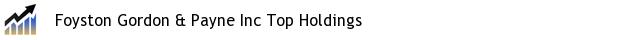 Foyston Gordon & Payne Inc Top Holdings