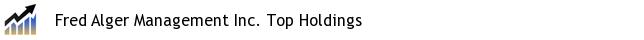 Fred Alger Management Inc. Top Holdings