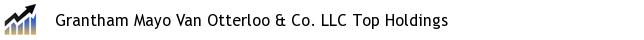 Grantham Mayo Van Otterloo & Co. LLC Top Holdings