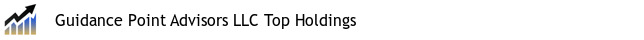 Guidance Point Advisors LLC Top Holdings