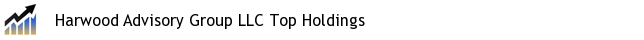 Harwood Advisory Group LLC Top Holdings