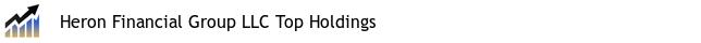 Heron Financial Group LLC Top Holdings