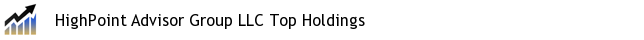HighPoint Advisor Group LLC Top Holdings