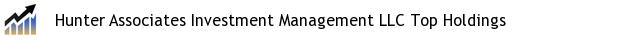 Hunter Associates Investment Management LLC Top Holdings