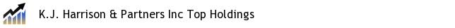 K.J. Harrison & Partners Inc Top Holdings