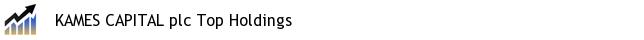 KAMES CAPITAL plc Top Holdings