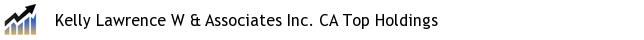 Kelly Lawrence W & Associates Inc. CA Top Holdings