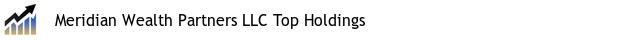 Meridian Wealth Partners LLC Top Holdings