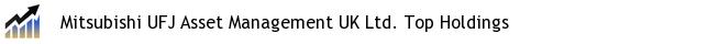 Mitsubishi UFJ Asset Management UK Ltd. Top Holdings