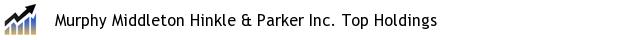 Murphy Middleton Hinkle & Parker Inc. Top Holdings