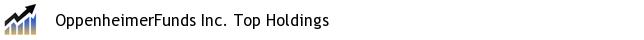 OppenheimerFunds Inc. Top Holdings