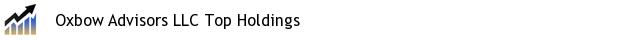 Oxbow Advisors LLC Top Holdings