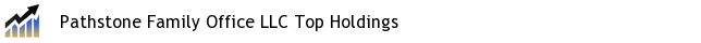 Pathstone Family Office LLC Top Holdings