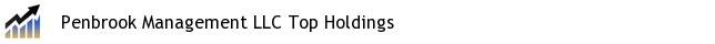 Penbrook Management LLC Top Holdings