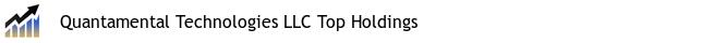 Quantamental Technologies LLC Top Holdings