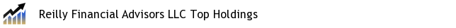 Reilly Financial Advisors LLC Top Holdings