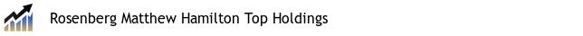 Rosenberg Matthew Hamilton Top Holdings
