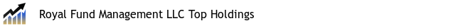 Royal Fund Management LLC Top Holdings