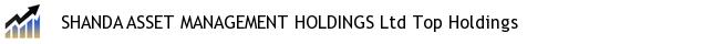 SHANDA ASSET MANAGEMENT HOLDINGS Ltd Top Holdings