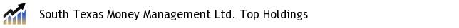 South Texas Money Management Ltd. Top Holdings