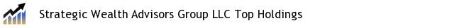 Strategic Wealth Advisors Group LLC Top Holdings
