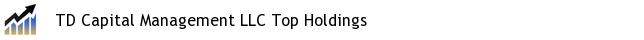 TD Capital Management LLC Top Holdings