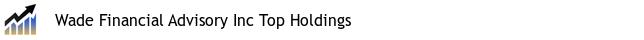 Wade Financial Advisory Inc Top Holdings