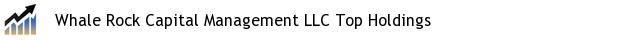 Whale Rock Capital Management LLC Top Holdings