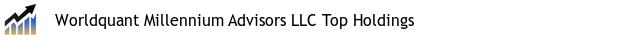 Worldquant Millennium Advisors LLC Top Holdings
