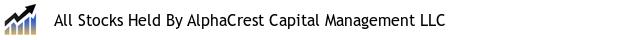 All Stocks Held By AlphaCrest Capital Management LLC