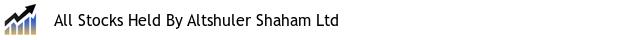 All Stocks Held By Altshuler Shaham Ltd