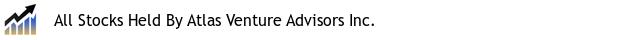 All Stocks Held By Atlas Venture Advisors Inc.