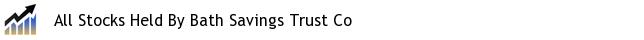 All Stocks Held By Bath Savings Trust Co