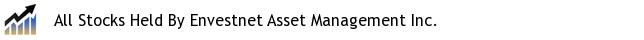 All Stocks Held By Envestnet Asset Management Inc.