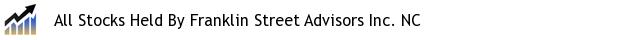 All Stocks Held By Franklin Street Advisors Inc. NC