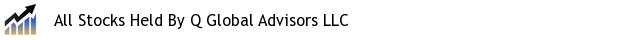 All Stocks Held By Q Global Advisors LLC
