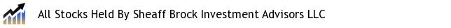All Stocks Held By Sheaff Brock Investment Advisors LLC