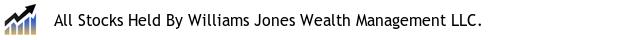 All Stocks Held By Williams Jones Wealth Management LLC.