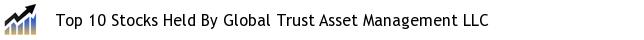 Top 10 Stocks Held By Global Trust Asset Management LLC